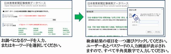 記事検索データベース